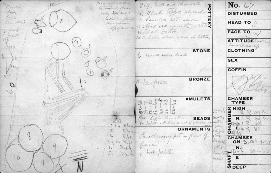 """Descrição original da tumba 67 no Cemitério de Gizé, mostrando a posição e o conteúdo da tumba, que incluía: restos humanos, vasos, o decorativo """"descanso de cabeça"""" de calcário, paleta cosmética ao estilo de """"peixe"""", um arpão de cobre, pote de marfim e miçangas (Johnson et al., 2013)."""